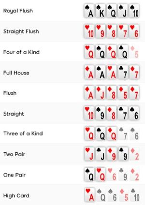 Multihand blackjack online