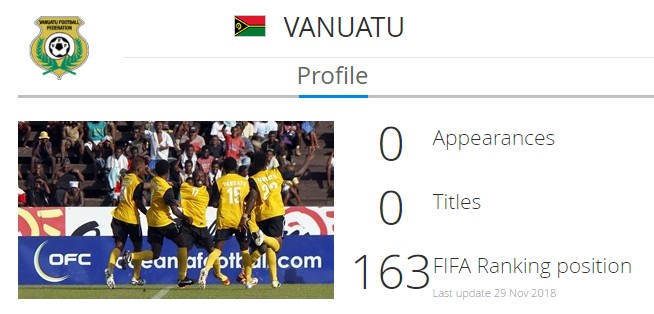 VFF's stats and ranking in FIFA